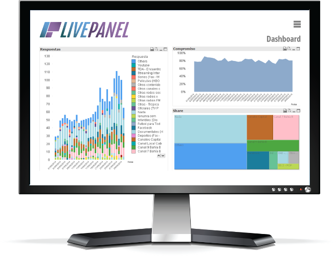 LIVEPANEL - Slider Home - LivePanel Instant Insights
