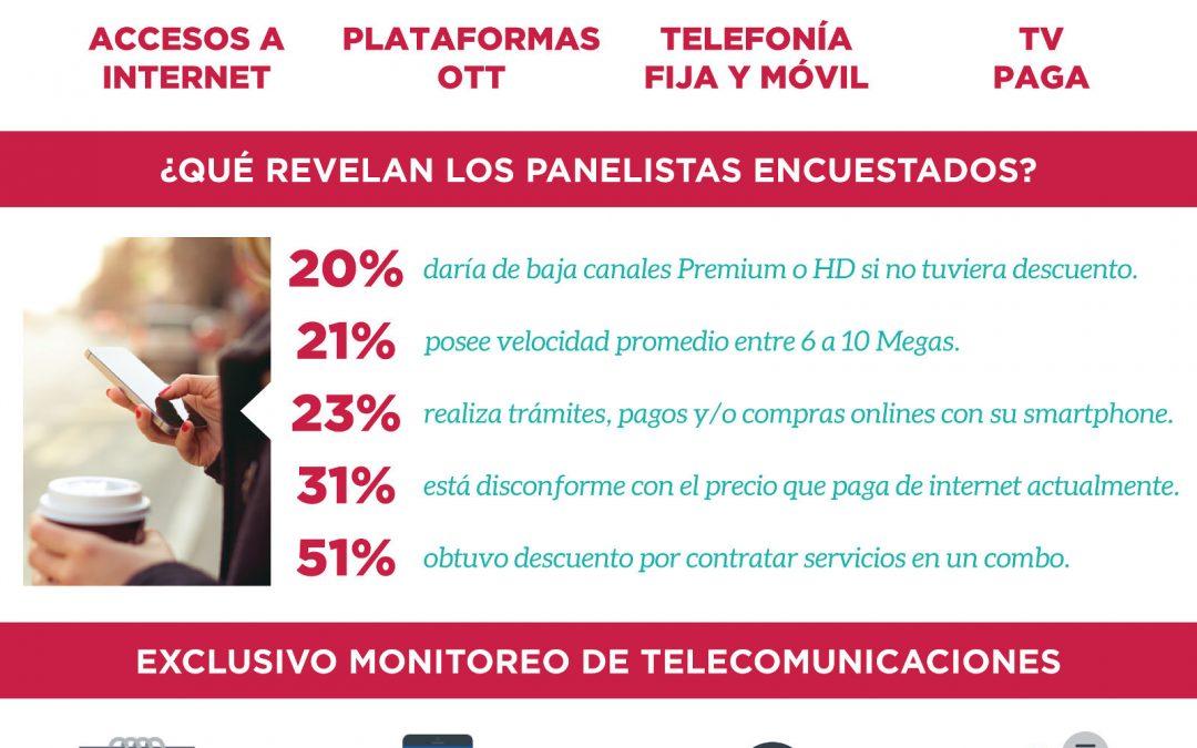 LIVEPANEL – Telecomunicaciones – Quíntuple Play