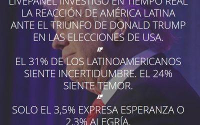 Donald Trump Presidente – La reacción de América Latina